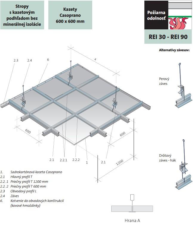 Kazetový strop rigips